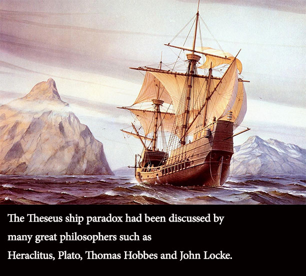 The Theseus ship paradox had been discussed by many great philosophers such as Heraclitus and Plato